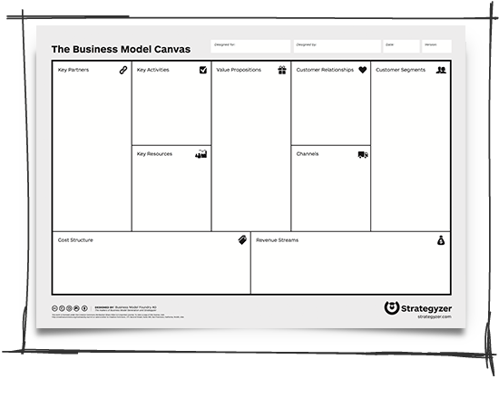 Business Model Canvas.
