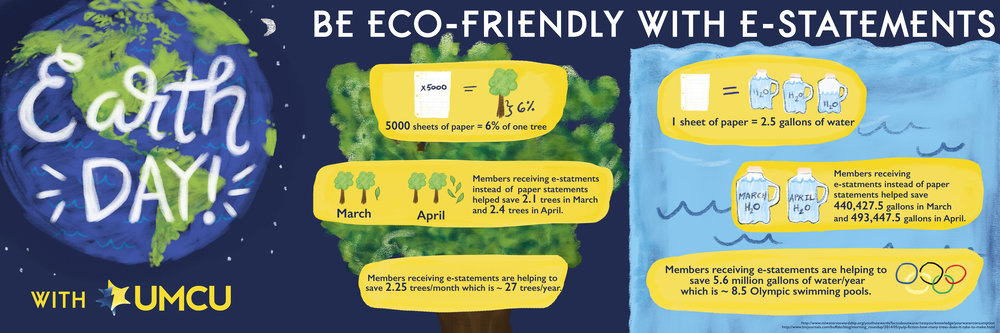 EarthDayInfographic.jpg