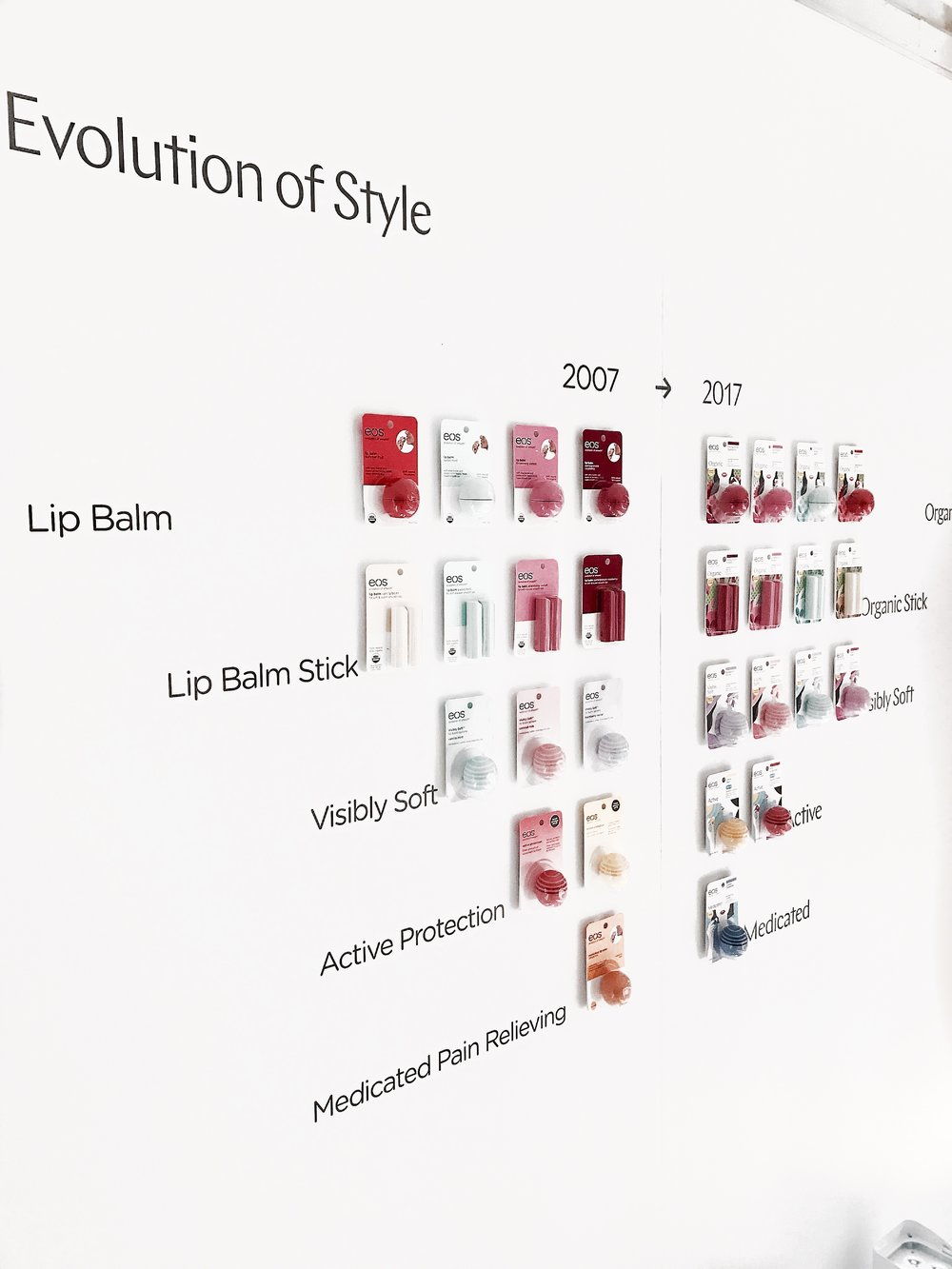 *Check-out the range of lip balms EOS offers and the evolution of style from 2007 - 2017