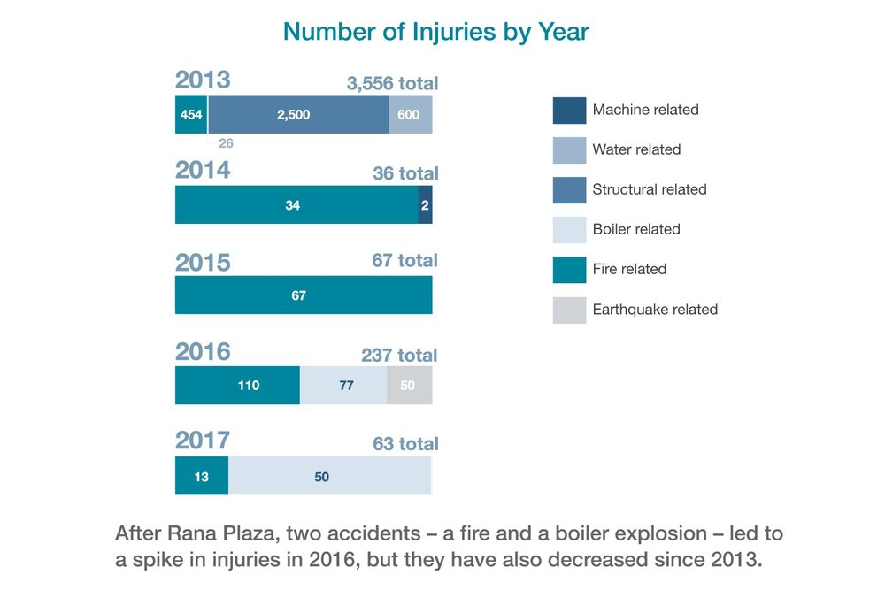 number-of-injuries.jpg