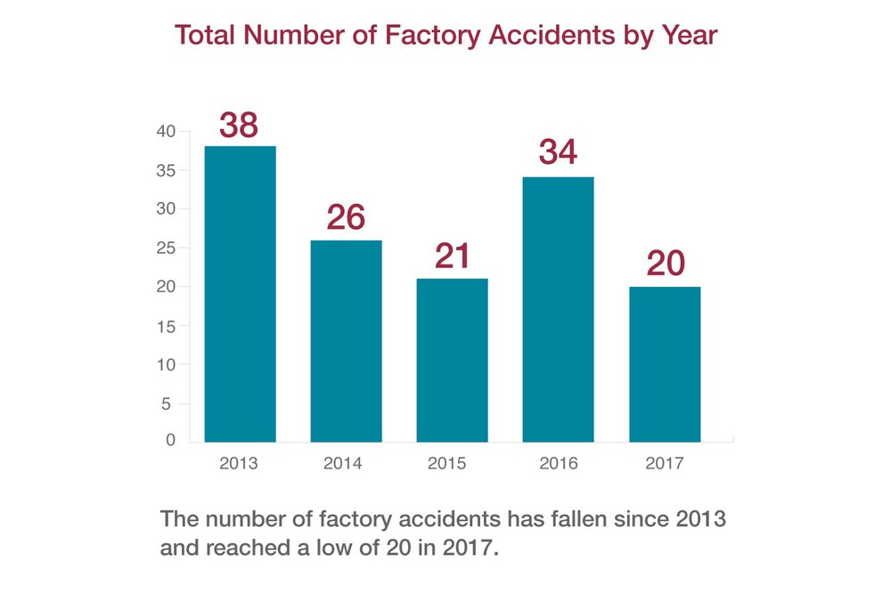 factory-accidents-2.jpg
