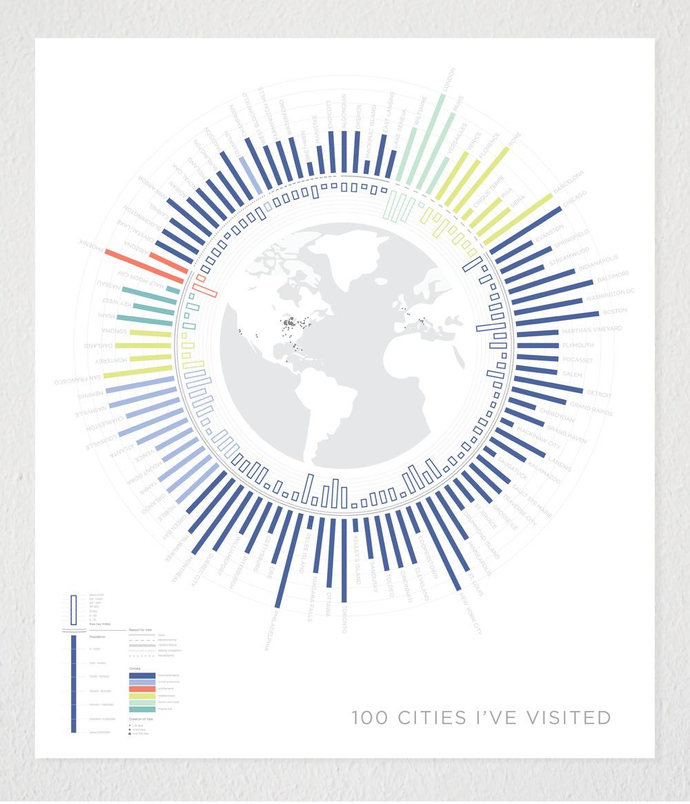 100cities