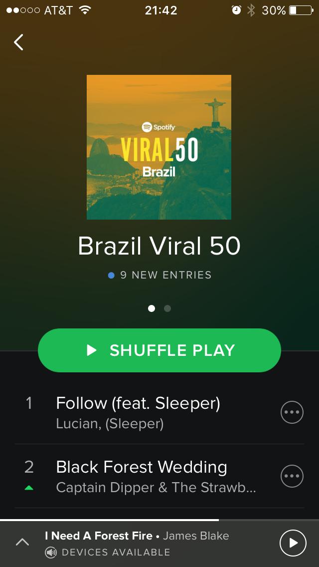 braziltop50spotify