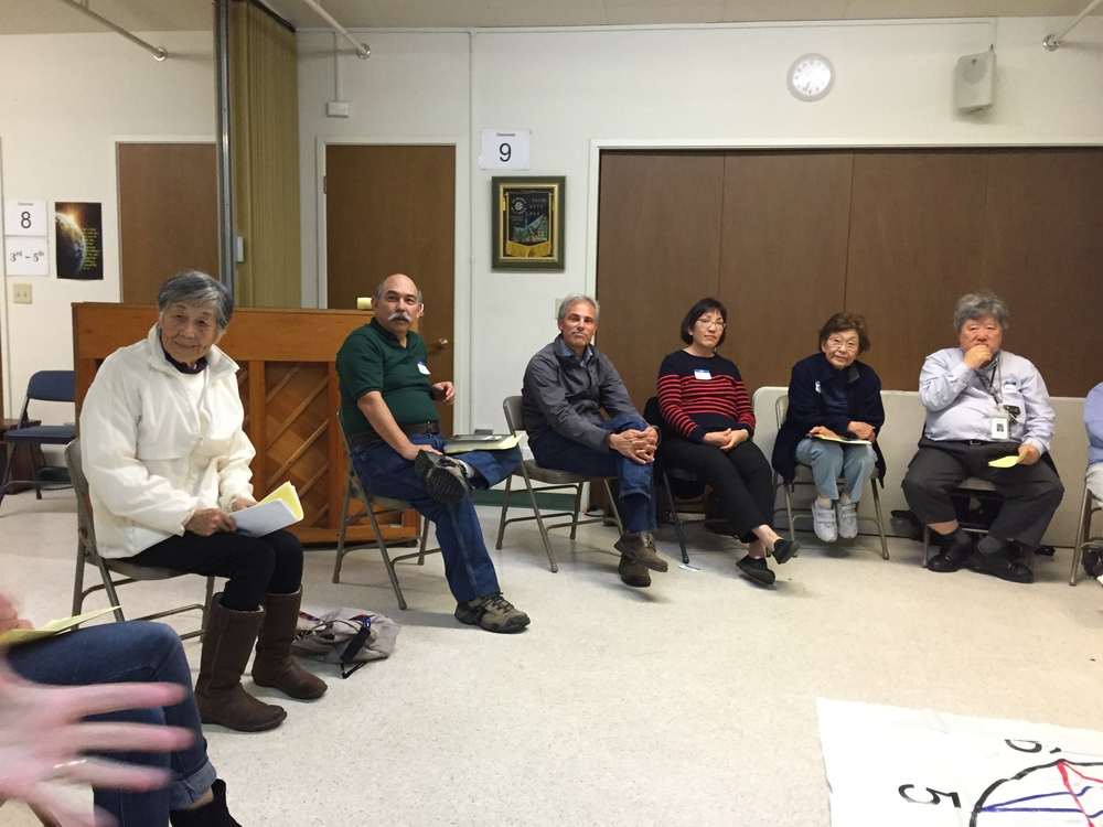 Participants in an enneagram workshop led by matt schlegel