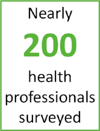 Nearly 200 Health Professionals.png
