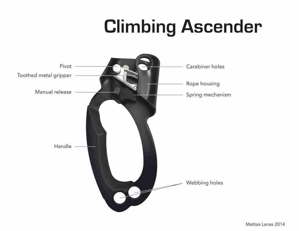 Climbing Ascender