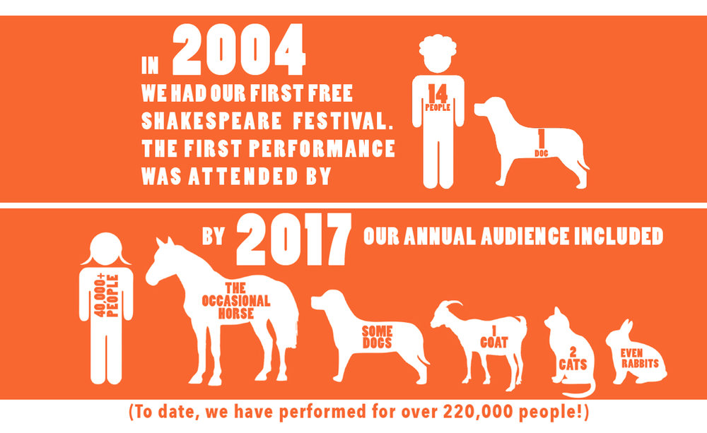 audience graphic 2004 and 2017.jpg
