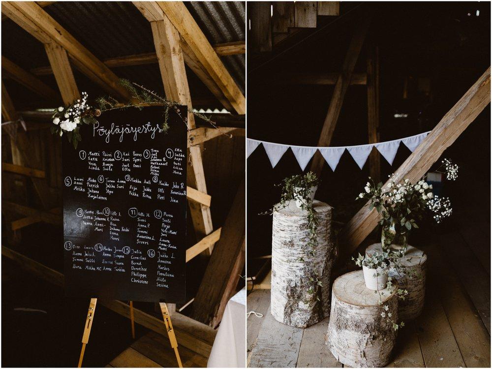 Leevi + Susanna -- Patrick Karkkolainen Wedding Photographer-349.jpg