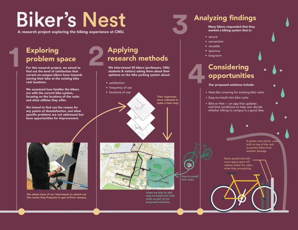 biker's nest_final_edit-01.png