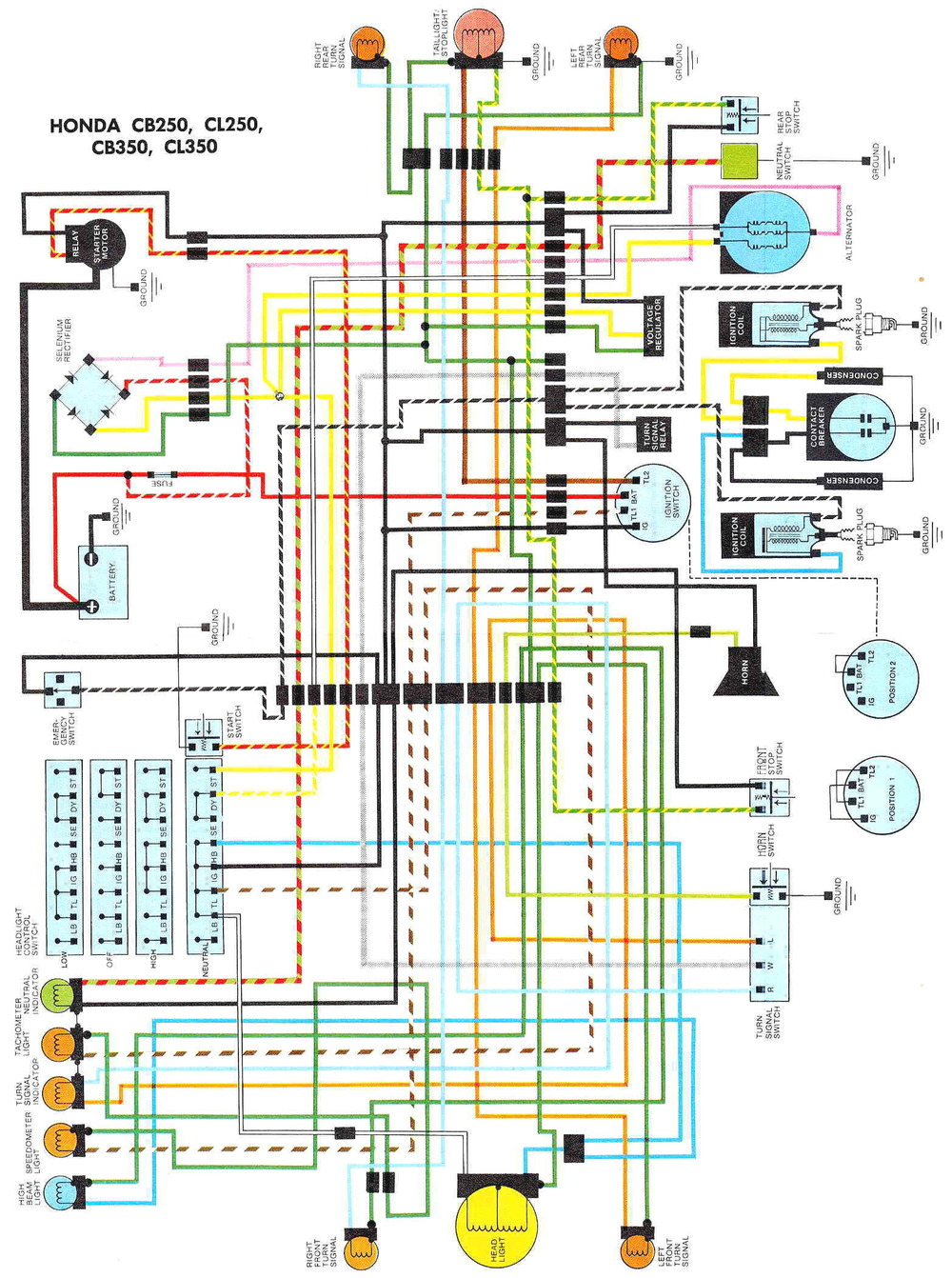 Honda CB350 wiring diagrams — VILLAGE CULT