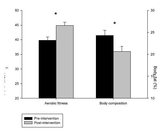 Source: Smith et al.