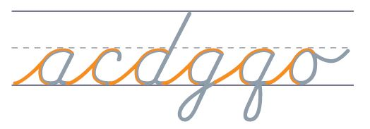 Teaching Cursive Letters The Cursivelogic Way How To Write In