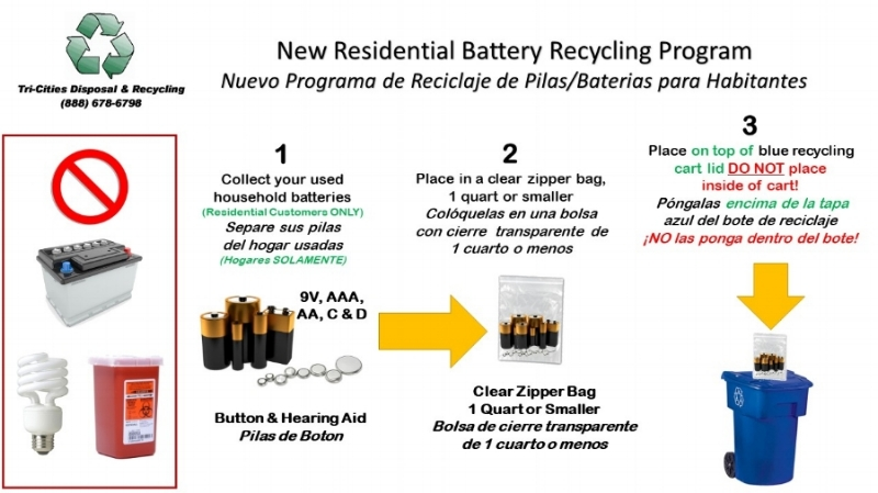 New rESIDENTIAL CURBSIDE BATTERY RECYCLING PROGRAM