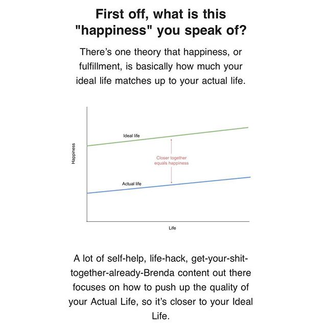 """Wrote a lil ol' essay for @bigfeelsclub this week about how to manage your expectations when shit is really hitting the fan. Y'know, when you're in Survival Mode and a lot of the advice out there feels like it's no longer applicable. Features a bunch of cute graphs to make the ride more fun 🐣🐛 Link is in my bio, click on """"when you're in survival mode"""""""