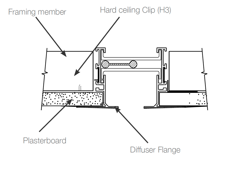 Figure 1: Plasterboard Installation (Border 22 ONLY)