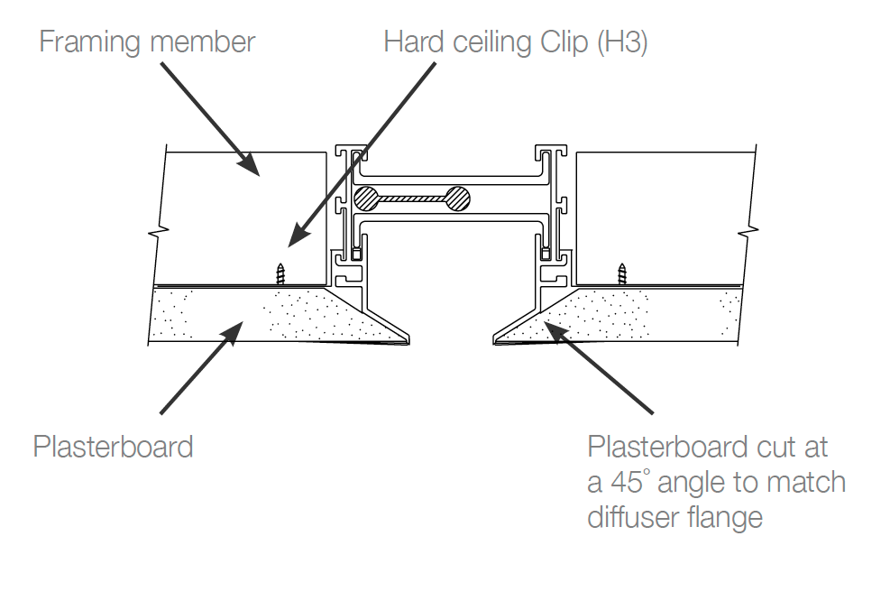 Figure 2: Plasterboard Preparation (Border 55 ONLY)