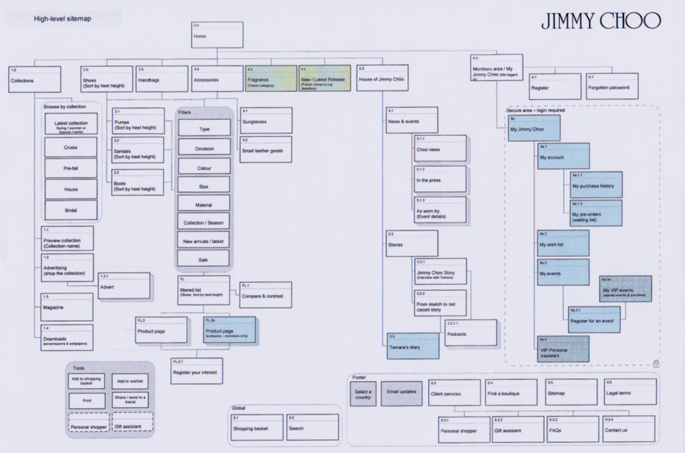 Jimmy Choo Website - Sitemap