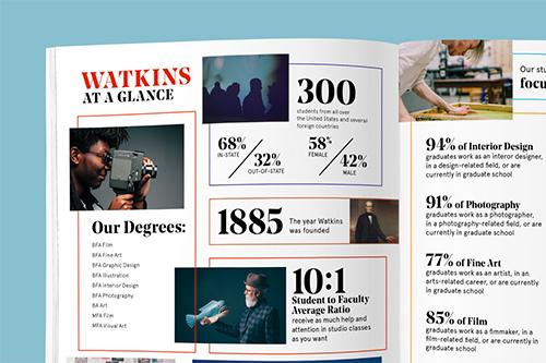 Watkins College Prospective Student Catalog