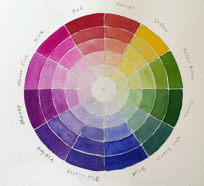 Limited palette color wheel