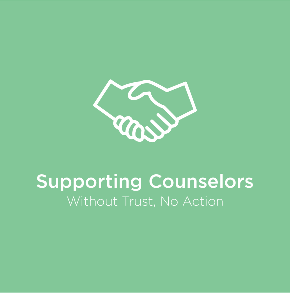 Supporting Counselors (click and hover for more)