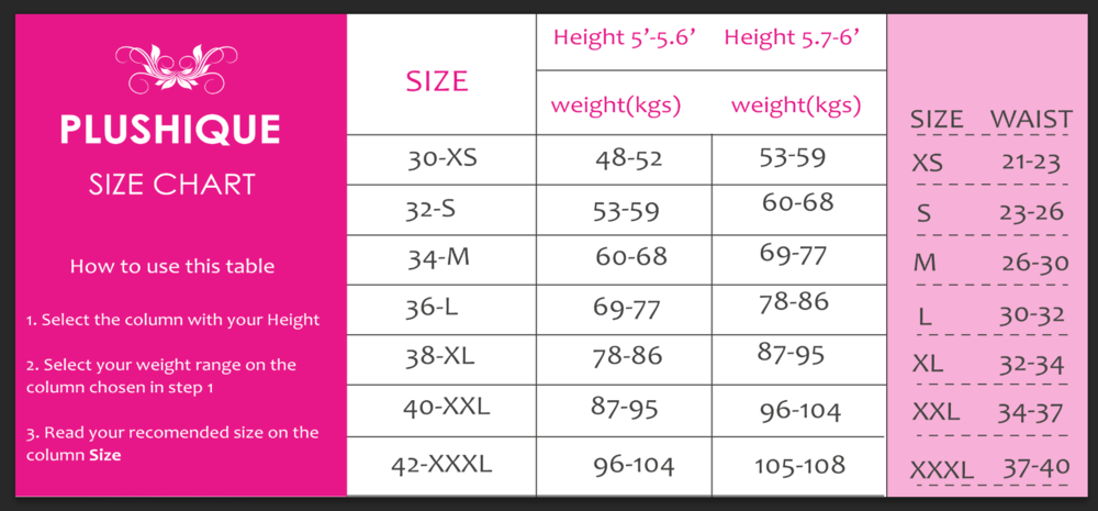 Perfect Body Measurement