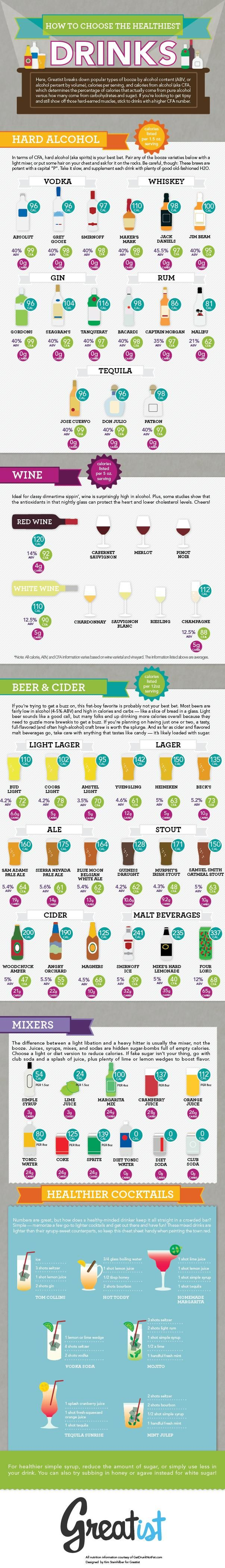 infographic alcohol content and weight gain