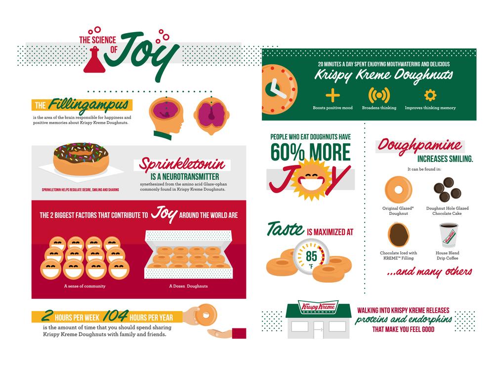 KKD_infographic-horizontal-01.jpg