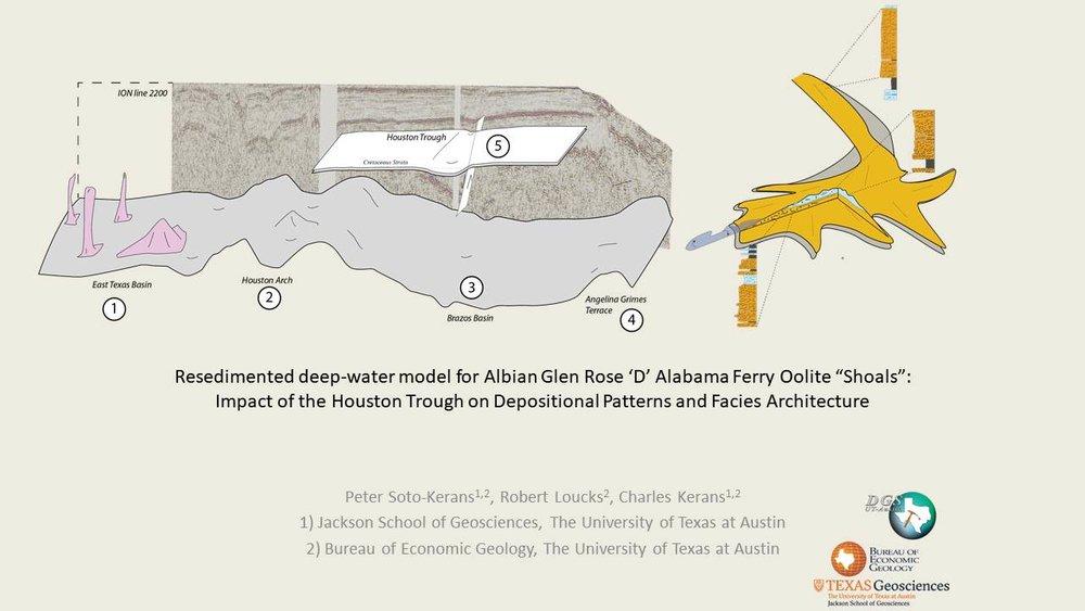 Resedimented deep-water model for Albian Glen Rose Peter D S.jpg