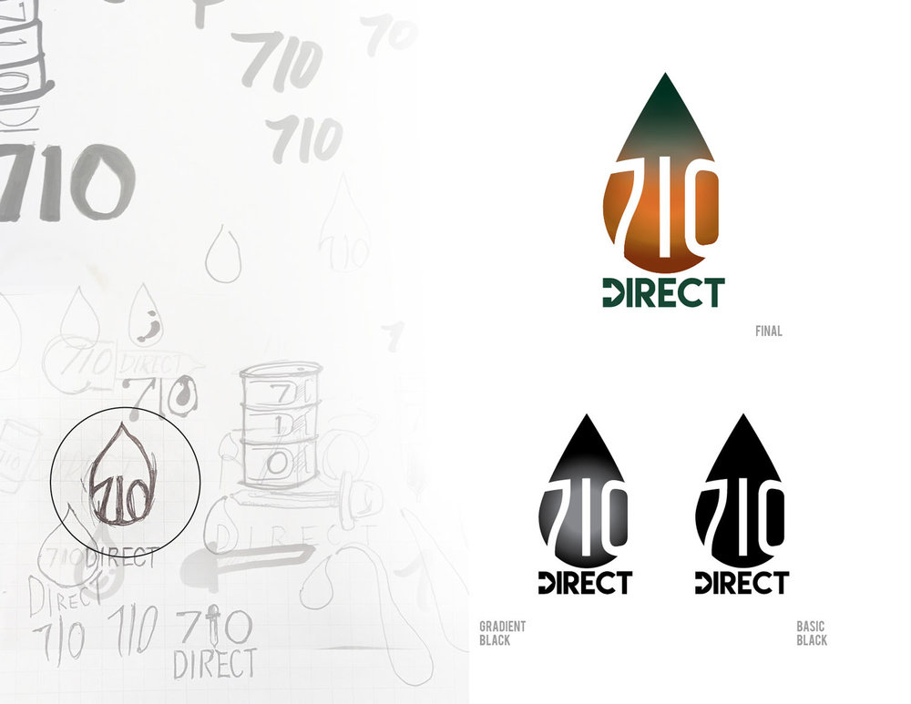 710 Direct -  Freedom of choice was the name of the game. Not knowing exactly what was wanted, quite a few different logos were provided to the client to choose from. Eventually, my very first napkin sketch (highlighted above) and subsequent finalized logo was the final choice. Once set on the logo, the same was true for the color palette. Exploring various colors the client settled on the above.