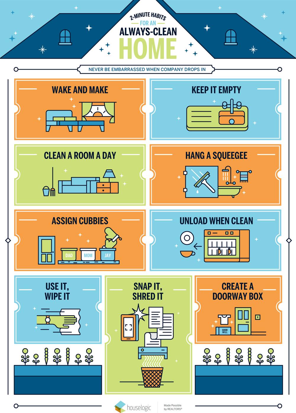 how-keep-your-house-clean-retina_retina_262740eaf440b9f560023ff578699183_1720x2399_q85.png