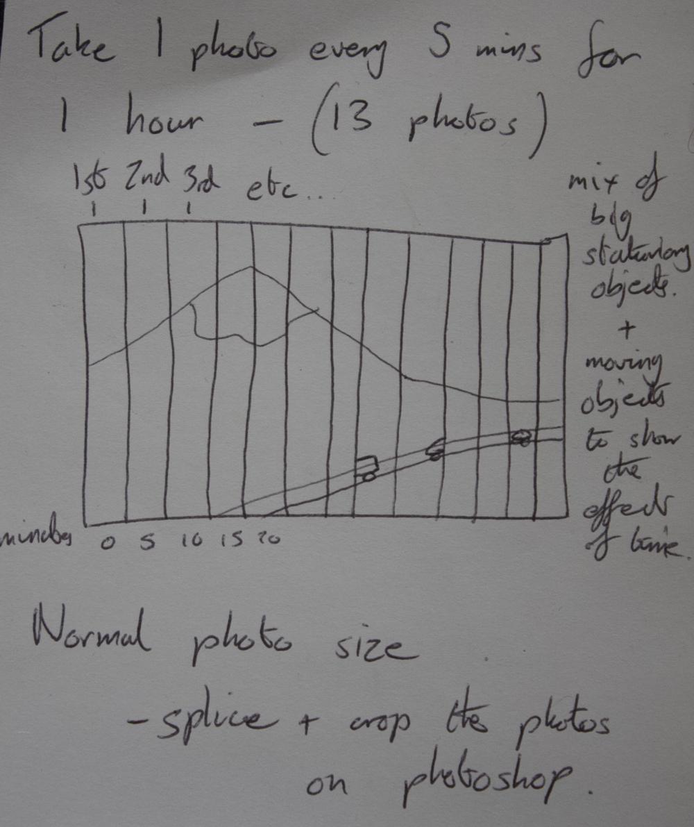 Primary idea sketch