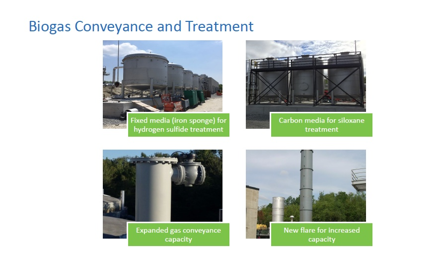 biogasconveyance.jpeg