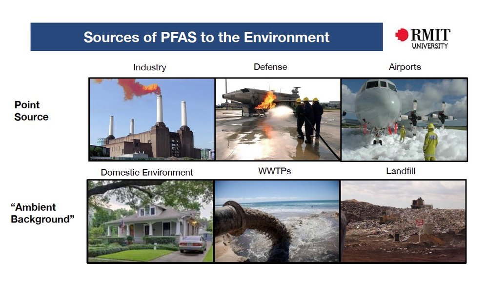 Source: Dr. Bradley Clarke, RMIT, Per- and polyfluoroalkyl substances (PFAS) in Australia, Dec. 2017 slide presentation to Water Research Australia