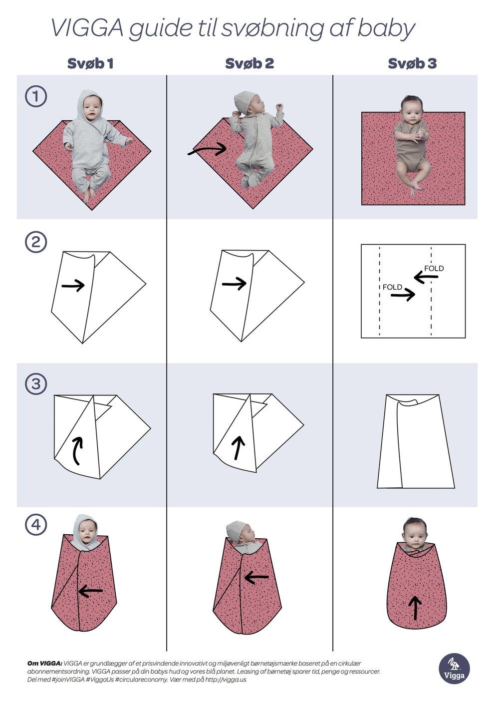 Download vores svøbeguide. Klik på billedet >> I svøb 1 har baby armene langs kroppen. I svøb 2 har baby hænderne ved ansigtet. I svøb 3 foldes tæppet op og fæstnes ved babys hals.