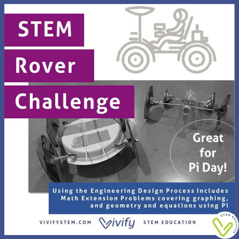Build a rubber band powered rover and practice using Pi with this engineering design challenge!