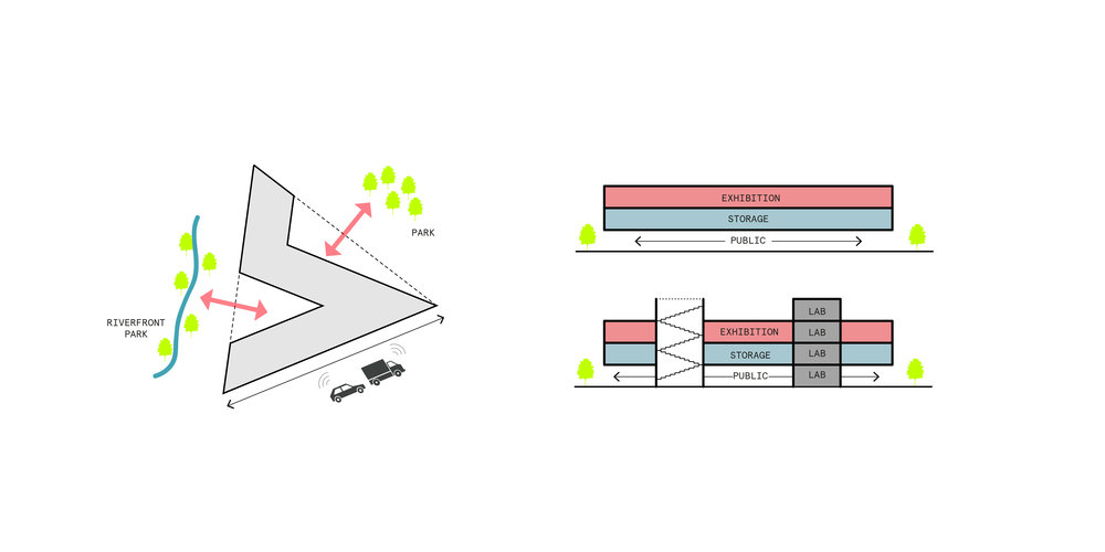Neiheiser Argyros - New Cyprus Museum diagrams.jpg