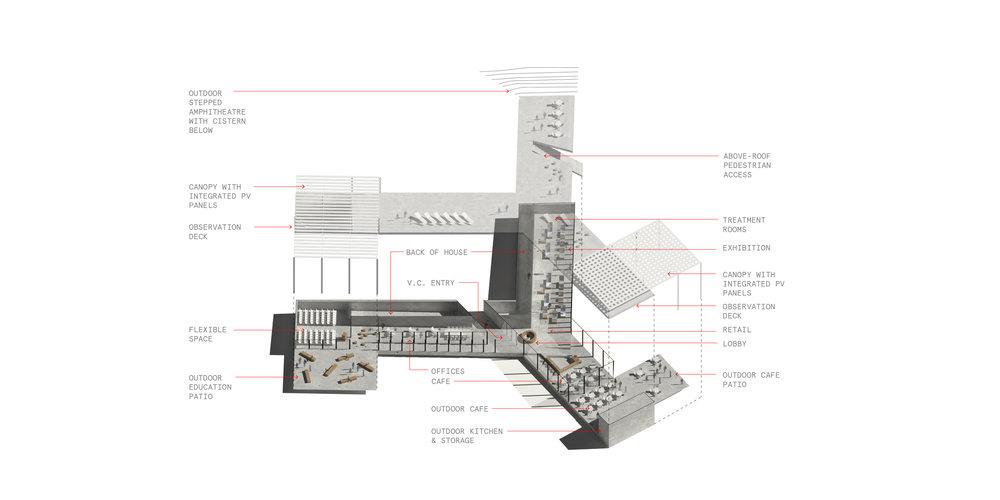 Neiheiser Argyros - Sevenoaks - Axonometric.jpg