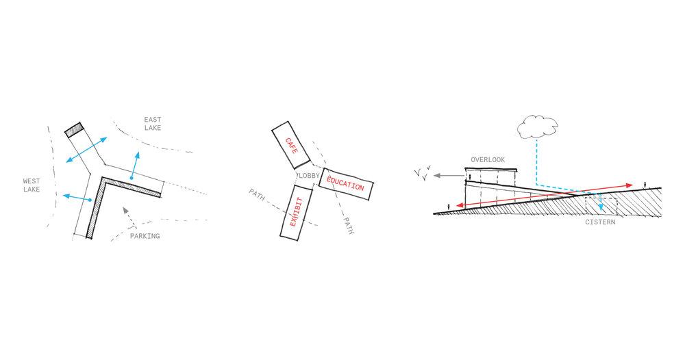 Neiheiser Argyros - Sevenoaks - Diagrams.jpg