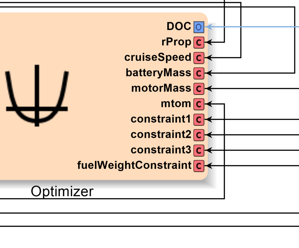 Fuel Weight constraint connected to optimizer    Source:   METAMORPH, INC.