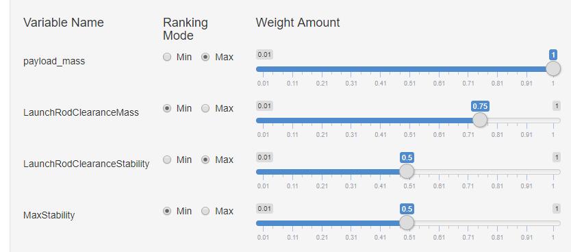 OpenMETA Visualizer TOPSIS ranking function    SOURCE :  METAMORPH, INC.