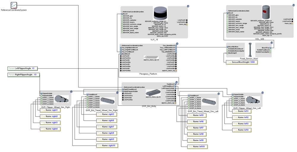 gvr_bot_lidar_example_gme.png