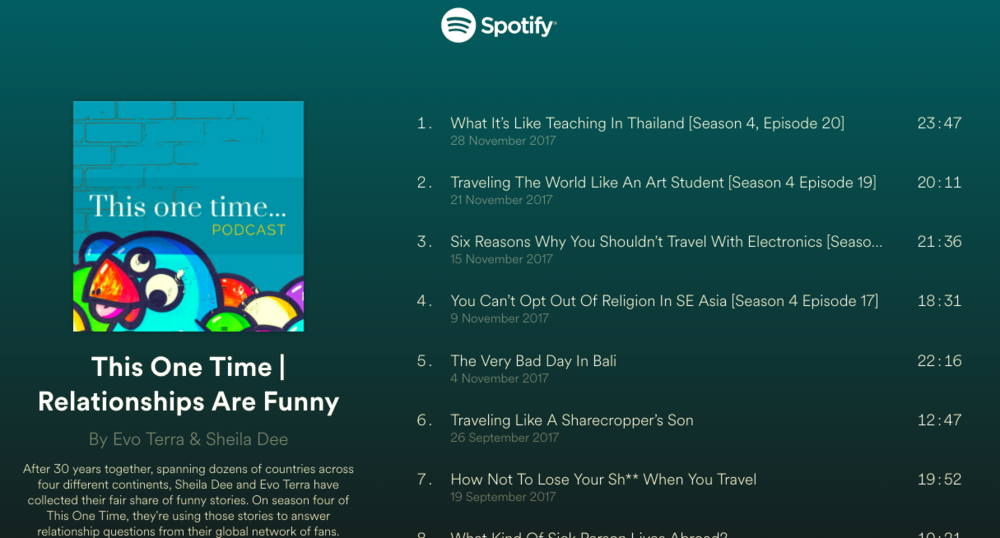 You can now listen to our antics on Spotify. Woot.