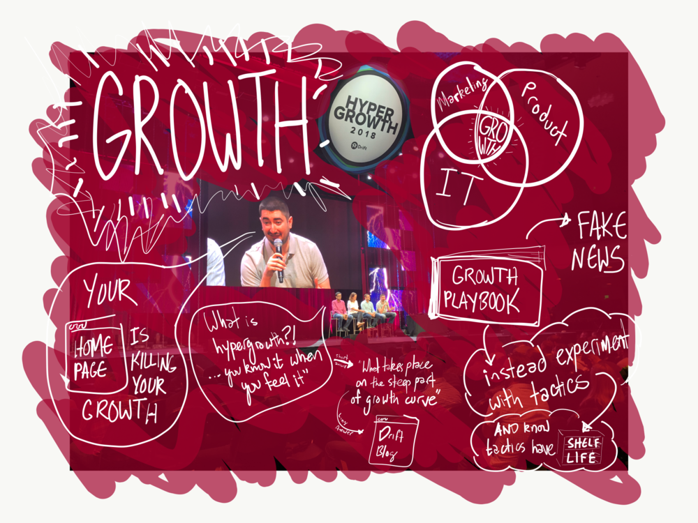 """#7 - Growth playbooks don't exist. - Fantastic Growth panel: Emily Kramer, Hiten Shah, Yuriy Timen, and Kamo Asatryan 🙌Markets are dynamic, we have to keep experimenting.Don't trust tools/services that have """"growth on lock""""."""
