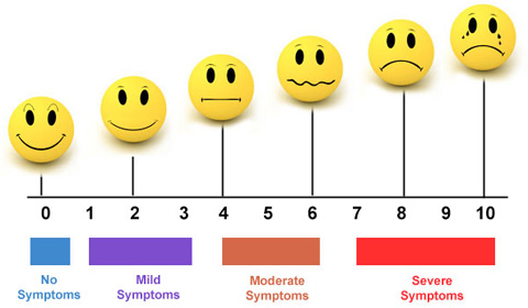 stress scale faces.jpg