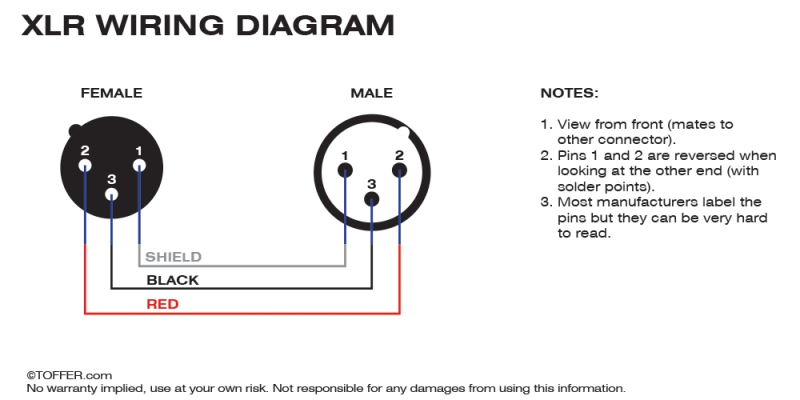 xlr connector wiring diagram xlr wiring diagrams collection  at reclaimingppi.co