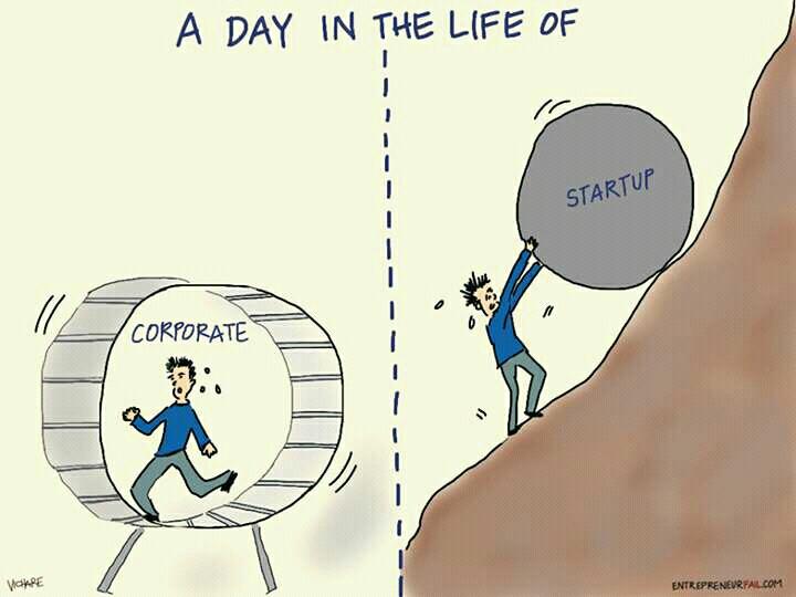 Um dia na vida. Corporativa. Startup.