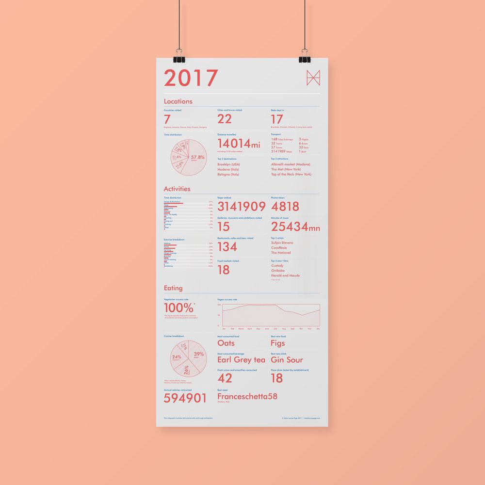 2017 - helenlouisepage.com