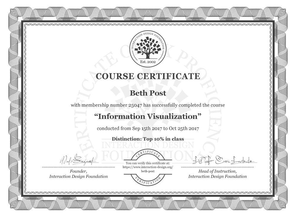 Beth Post - Information Visualization.jpg.jpg