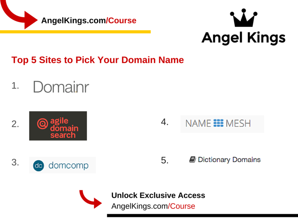 Why does a startup's domain name matter?