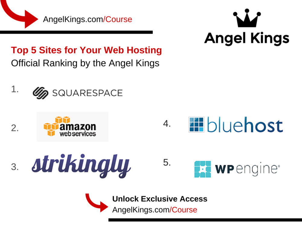 Here are the top 5 websites to host your startup's website.